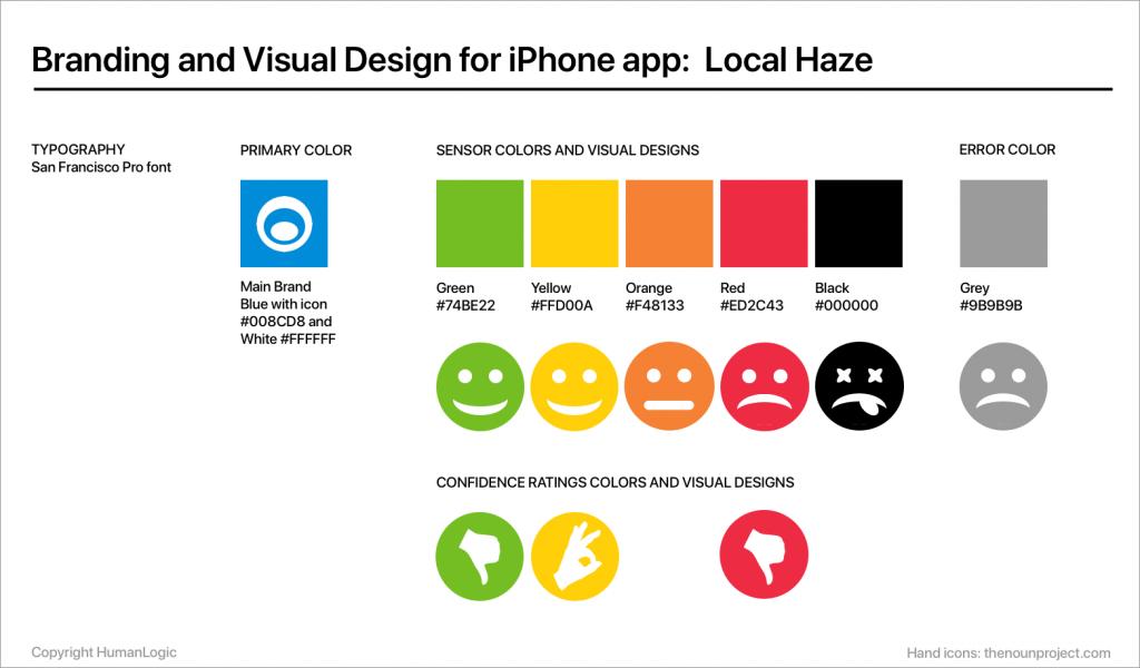 Local Haze visual design and branding